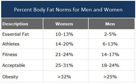 The EatSmart Precision GetFit Digital Body Fat Bathroom Scale is wonderful. Love it! http://computer-s.com/bathroom-scales/bathroom-scale-reviews/
