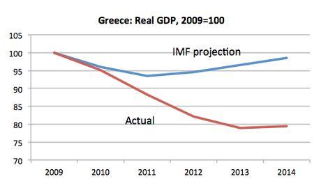 Breaking Greece - The New York Times - Krugman