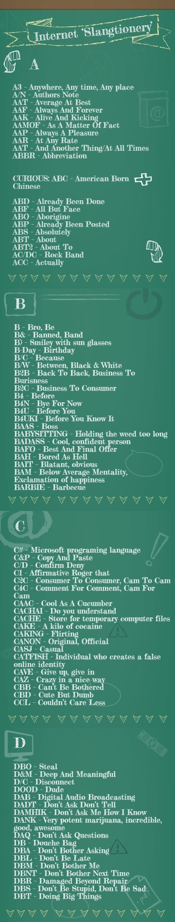 """The """"Slangtionery"""", the Internet slang dictionary for acronyms [Part 1]"""