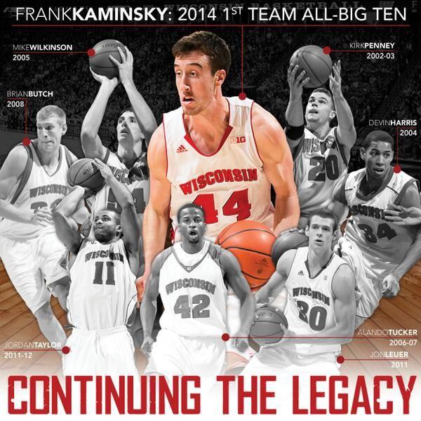 Wisconsin Basketball - Frank Kaminsky All Big Ten Graphic