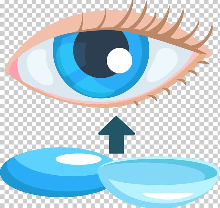 Eye Contact Lens Png Aqua Blue Eyes Cartoon Cartoon Eyes Circle Eye Contact Lenses Contact Lenses Cartoon Eyes