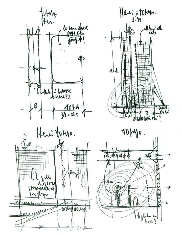 Renzo Piano | source