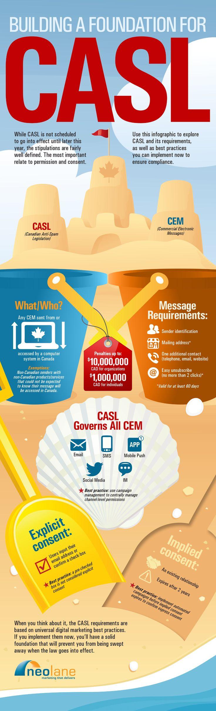#Infographic: Building a Foundation for CASL #emailmarketing #digitalmarketing