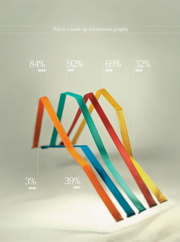 Information Graphics by Charles Williams, via Behance