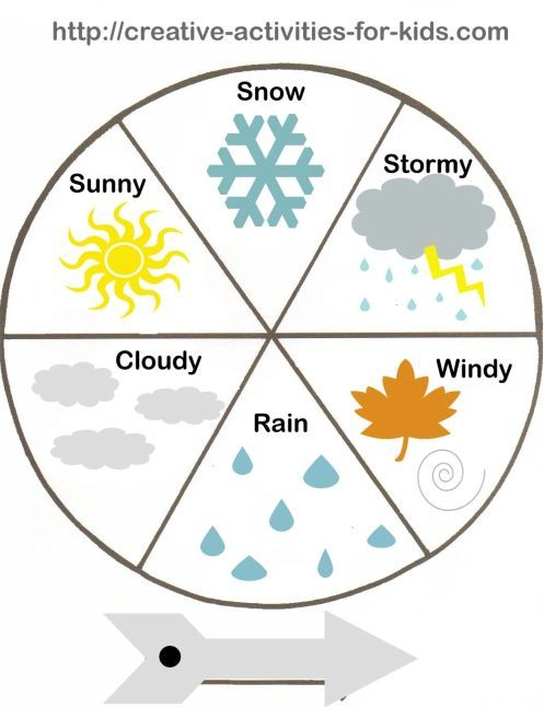 Free Printables Weather Wheel