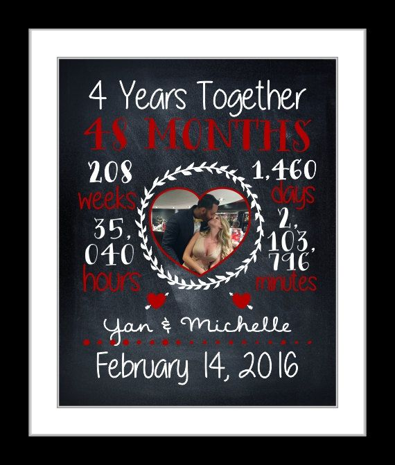 Custom anniversary gift for her him Any year or 4th by Printsinspired