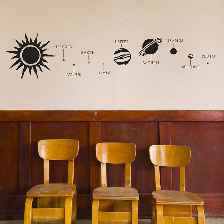 A trip to outer space? No need to travel, bring the solar system right to your walls! Perfect for classrooms, kids rooms, etc! If your walls are boring, our quality non-fading vinyl wall decals are th