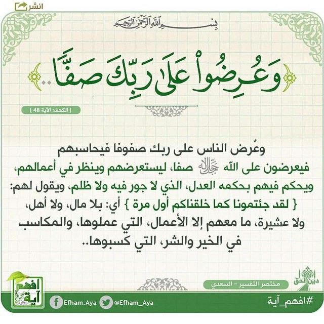 تدبر آية Quran Tafseer Quran Bullet Journal