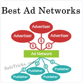45+ Best Ad Networks For Publishers 2016