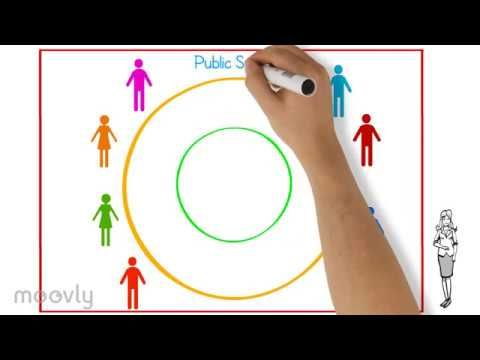 The best team building games - Circles #34 - YouTube