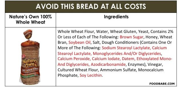 Avoid these breads at all cost! All contain horrible ingredients including Azodicarbonamide (ADA, used to make flip-flops) and carcinogenic chemical food colorings. A good list of better options follows and a great lesson on what to avoid!