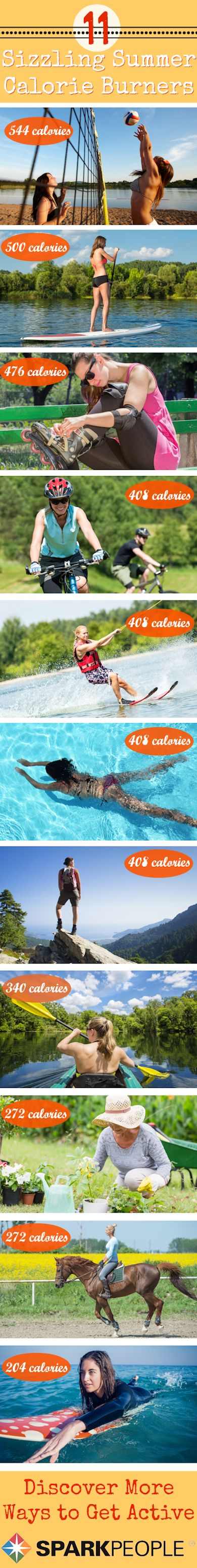 11 Sizzling Summer Calorie Burners Exercise