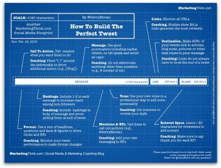 #Infographic: The Perfect Tweet #SocialMedia #Twitter