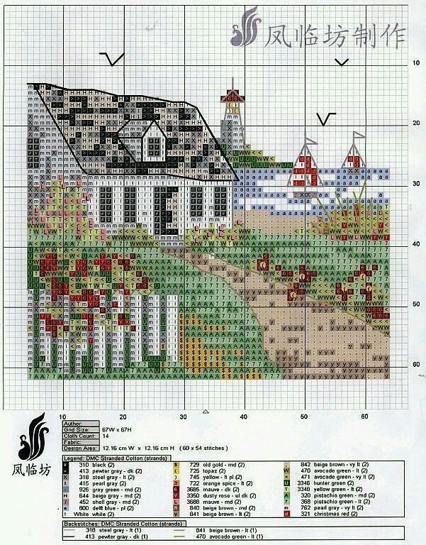 Cottage by the sea X-stitch pattern