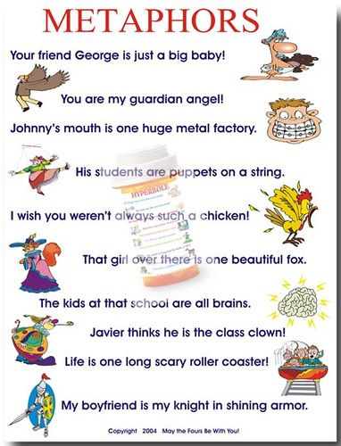 Metaphors: Art Classroom Posters, Writing Language, English Language, Figures Language, Writing Folder, English Grammar, Metaphors Posters, Anchors Charts, Language Arts