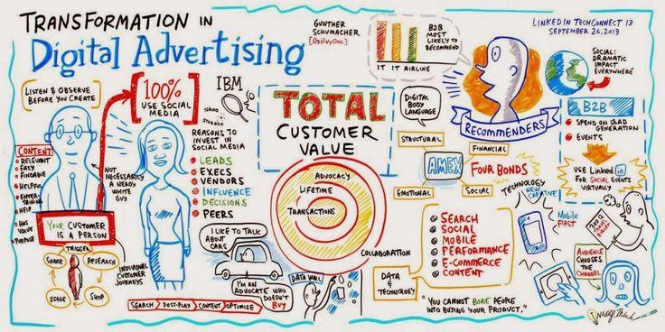 Digital Advertising Indonesia