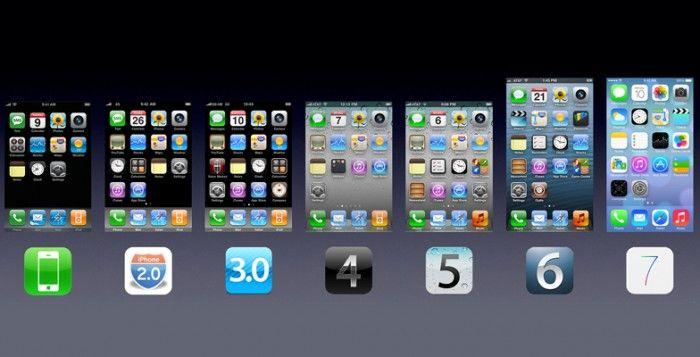 iPhone 6, un filmato lo mostra assemblato e completo (VIDEO)