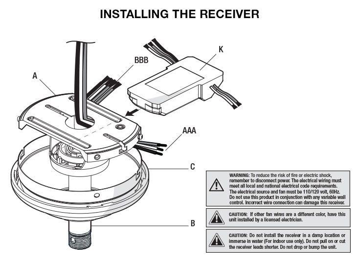 Ceiling Fan Installation Instructions