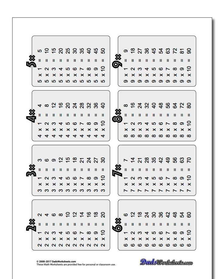 Printable High Resolution Multiplication Table