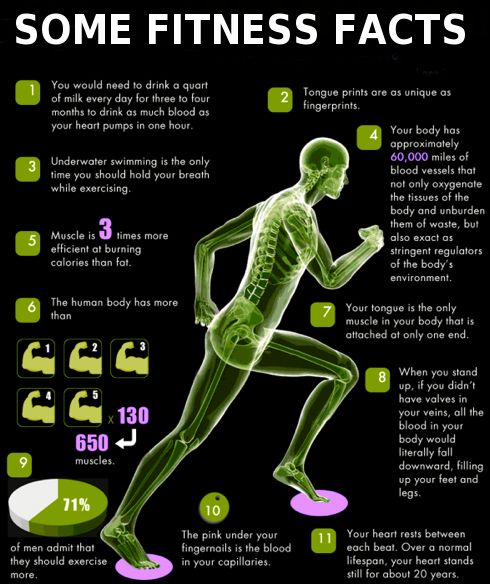 17 Best images about Fitness Tips on Pinterest   How to ...