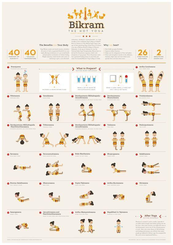 Yoga Stellungen & Übungen Ideen für Yoga Übungen, Anleitung und ...