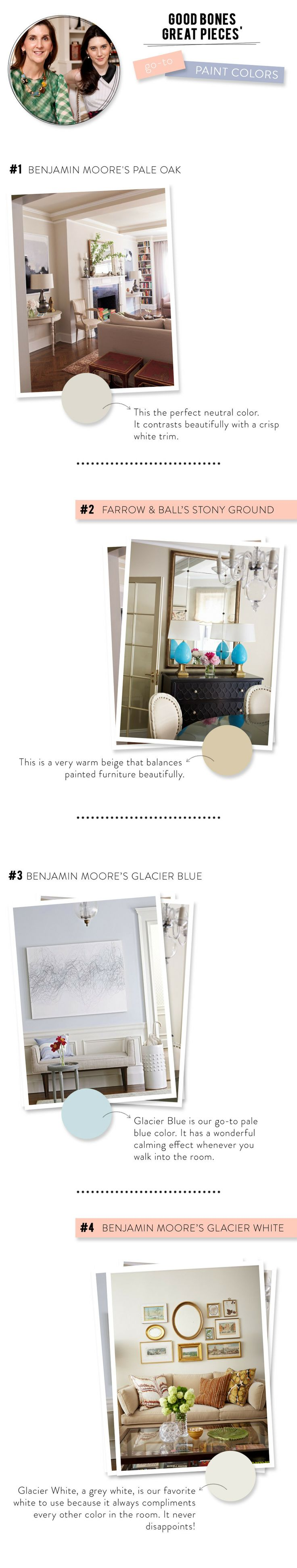 Good Bones, Great Pieces' Go-To Paint Colors  Read more - http://www.stylemepretty.com/living/2013/09/30/good-bones-great-pieces-go-to-paint-colours/