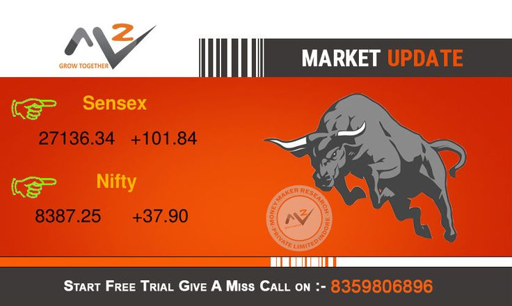 On the new trading session, #StockMarket opened lower however market has recovered but bank stocks are still under pressure. The #Sensex is up 101.84 points at 27136.34 and the #Nifty is up 37.55 points at 8387.90. About 1157 shares have advanced, 518 shares declined, and 190 shares are unchanged. ONGC, Tata Motors, Adani Ports, HDFC and GAIL were top gainers while ICICI Bank, Axis Bank, Bharti Airtel, L&T and HUL are losers in the Sensex. #MoneyMakerResearch