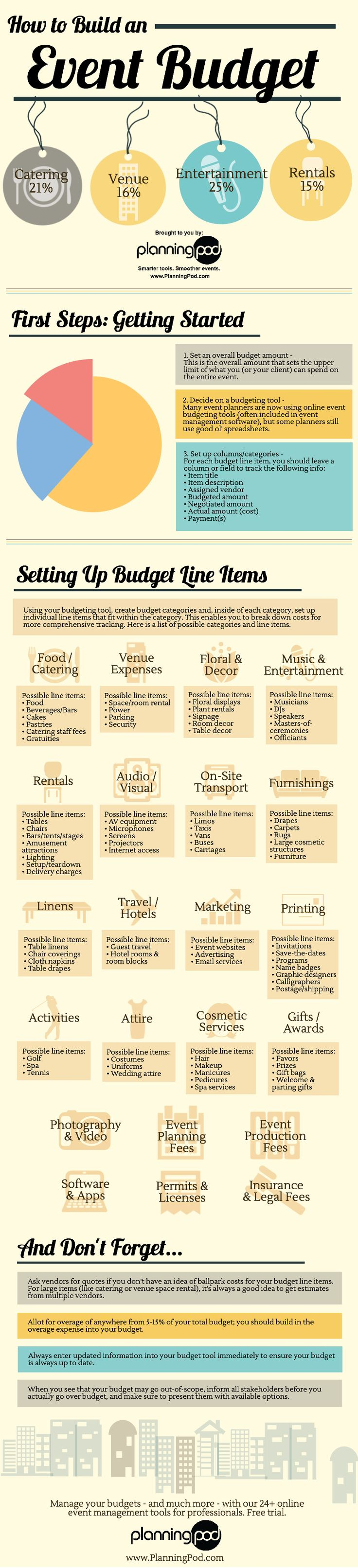 How to build an event budget - Infographic from Planning Pod. Useful for any student organization!