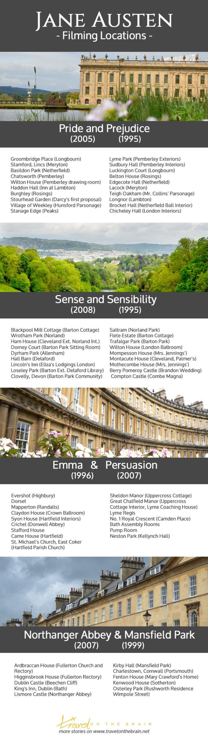 Ultimate Guide to Jane Austen Filming Locations - a must for every fan of the books or films