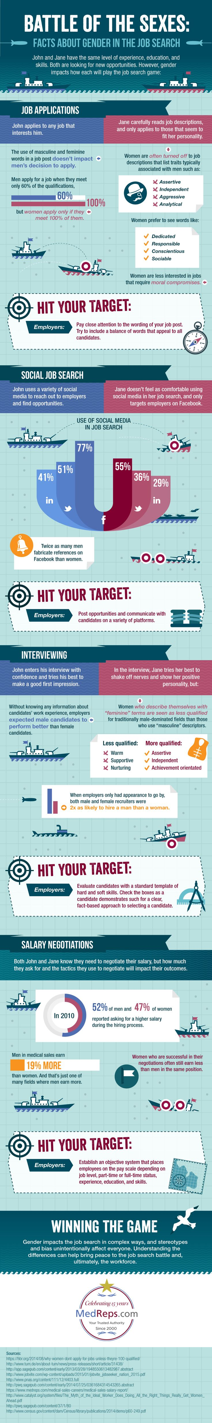 best images about job search infographics battle of the sexes facts about gender in the job search