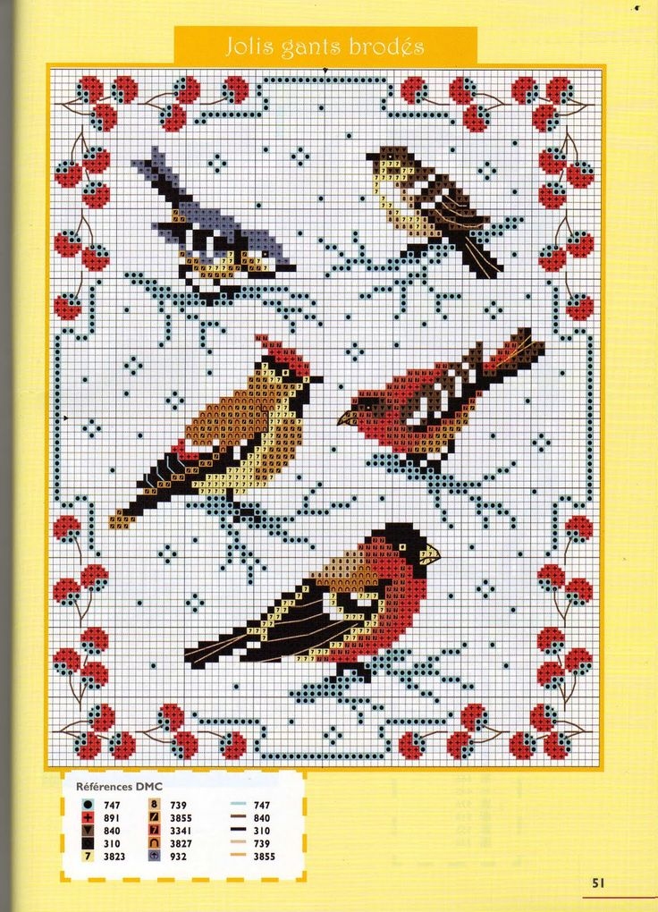 Winter birdies cross stitch pattern