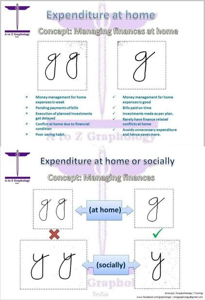G and y in graphology | Graphology- handwriting analyst ...