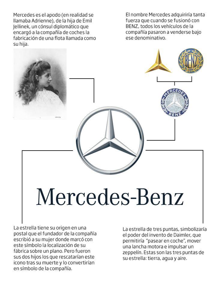 20 historias que no conocías sobre los logotipos de automóviles