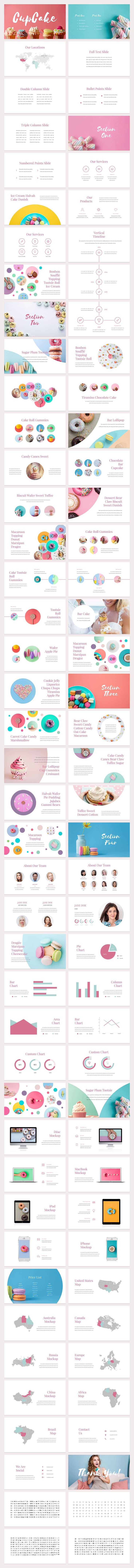 CupCake PowerPoint Template by SlideStation on @creativemarket More