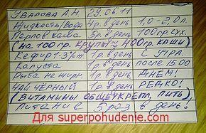 Диета Пушинка. Минус 35 кг