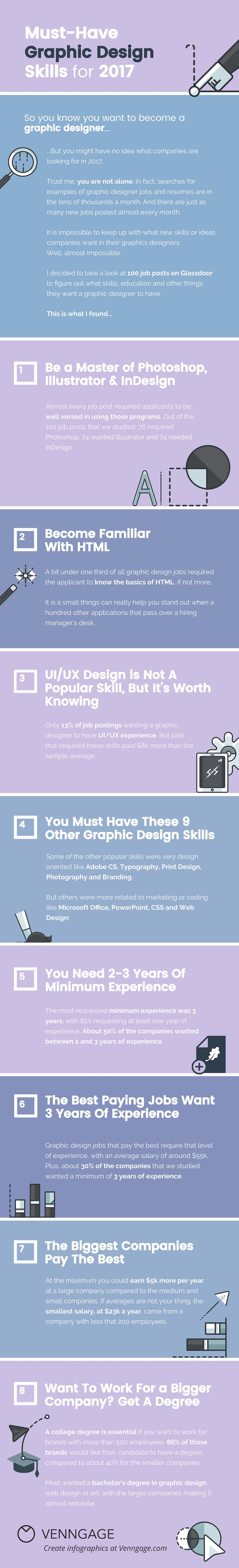 best images about employment skills 12 graphic design skills you need to be hired