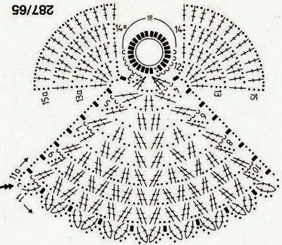 Tejido Facil: Patrón: angelito al crochet