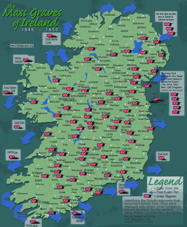 Irish sites of mass graves from the holocaust.