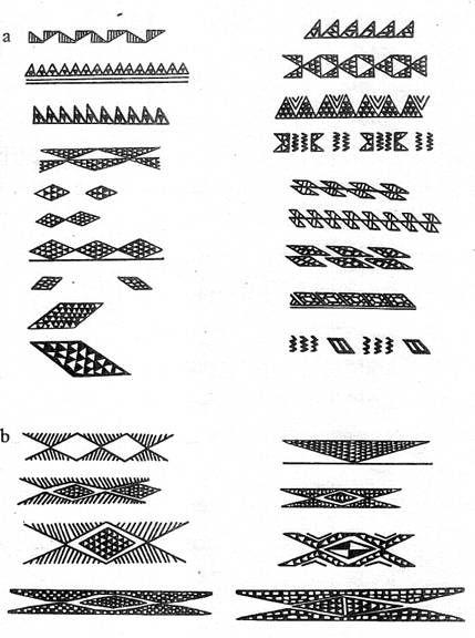 Kapa Dyes, Designs and Patterns