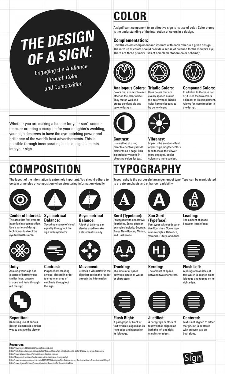 Infographic: The Design Elements Of A Sign - DesignTAXI.com