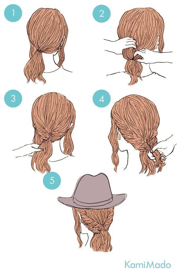 Wenn Sie nicht sicher über Ihre Frisur sind, sind Sie an der richtigen Stelle. FrisurenIdee.XYZ erhalten Sie die neueste, trendige und frische Tipps über Aktuelle …