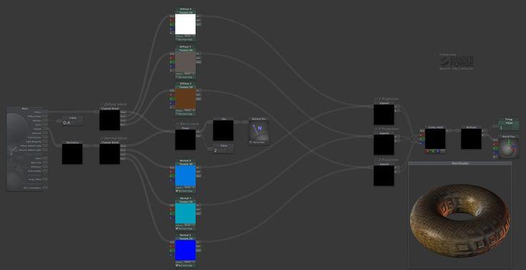 Tri Planar mapping