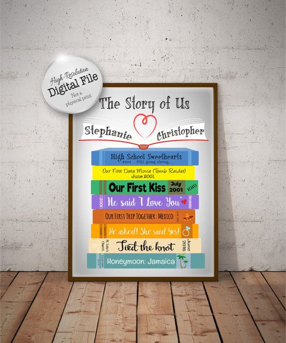 The Story Of Us Our Love Story Timeline Engagement Gift