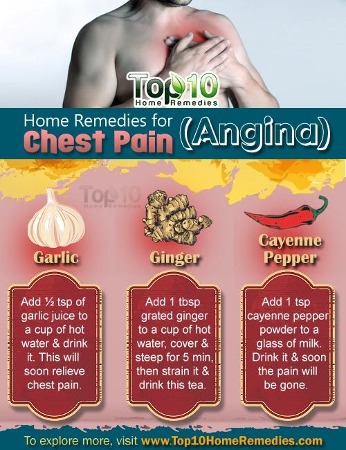 Natural Home Remedies for Chest Pain (Angina)