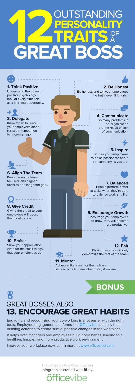 Officevibe, a company dedicated to improving corporate culture through gamification, put together an infographic summarizing what makes a good boss. From always being positive to always being honest, even when it's hard, take a look at the infographic below for an overview of the fundamental personality traits shared by good managers.  http://mrmck.wordpress.com/2014/06/22/12-outstanding-personality-traits-of-a-great-boss/
