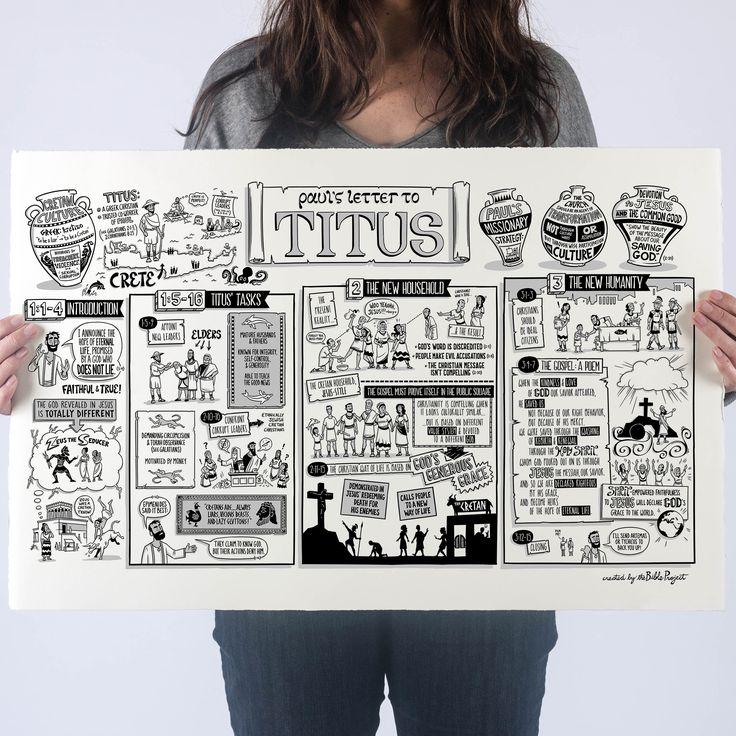 48 best romans bible study images on pinterest scriptures bible titus poster the bible project fandeluxe Images