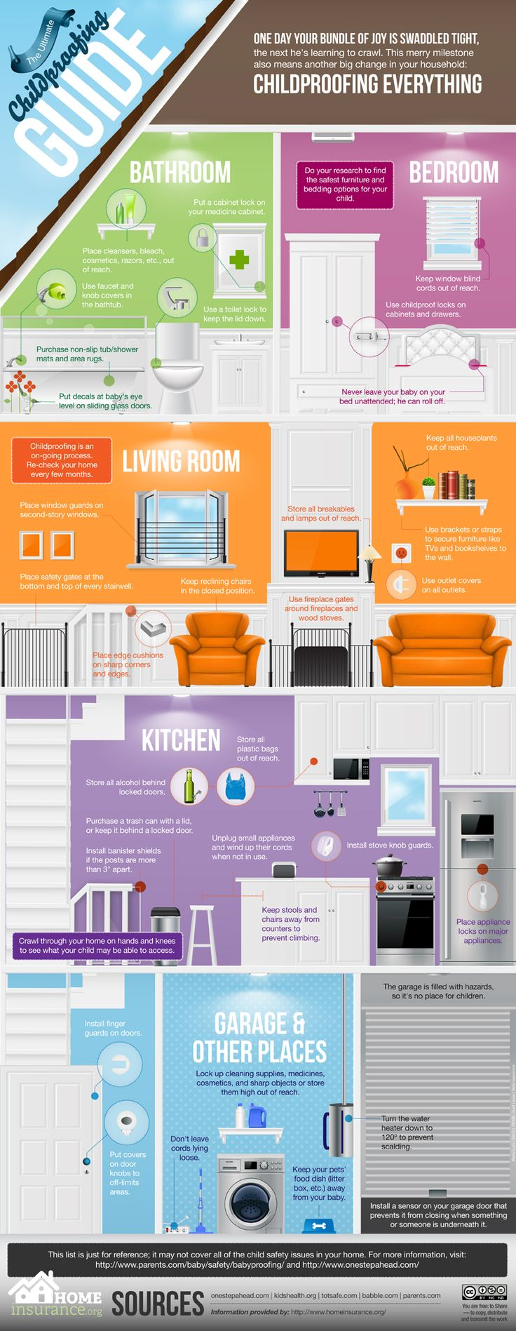 The ultimate childproofing guide: useful infographic with lots of tips on how to childproof your home.