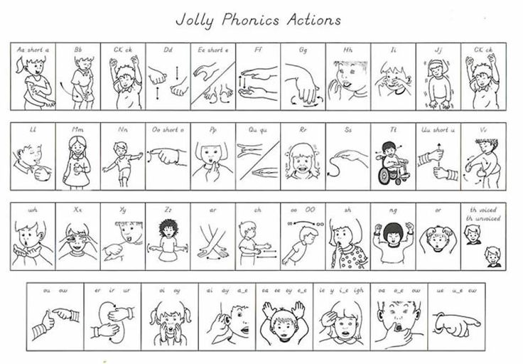 Jolly Phonics is a fun and child centred approach to teaching literacy through synthetic phonics. With actions for each of the 42 letter sounds, the multi-sensory method is very motivating for...