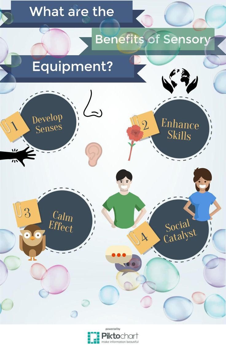http://www.sensoryplus.co.uk Check out our infographic about the benefits of sensory equipment. 23 Rookwood Way, Haverhill, Suffolk, CB9 8PB.
