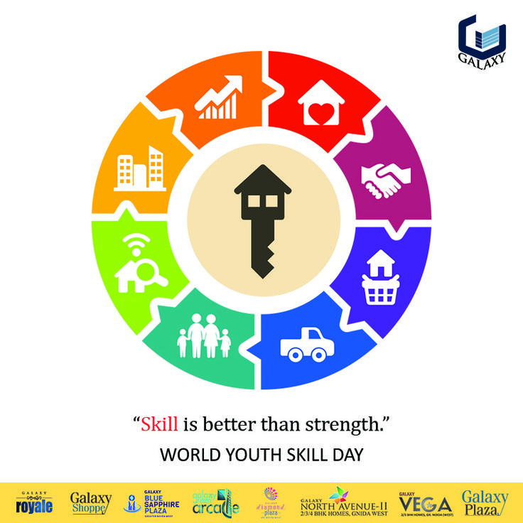 Imbibing new skills to accommodate the externalities can make us more firm and agile, than to bank on our strength and become a laggard.  #galaxygroup #commercialproperty #worldyouthyogaskillday #WYSD #skill #youthday #youth